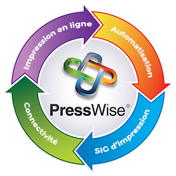 PressWise_CircularArrowIcon_WhiteStroke_FR presswise product page